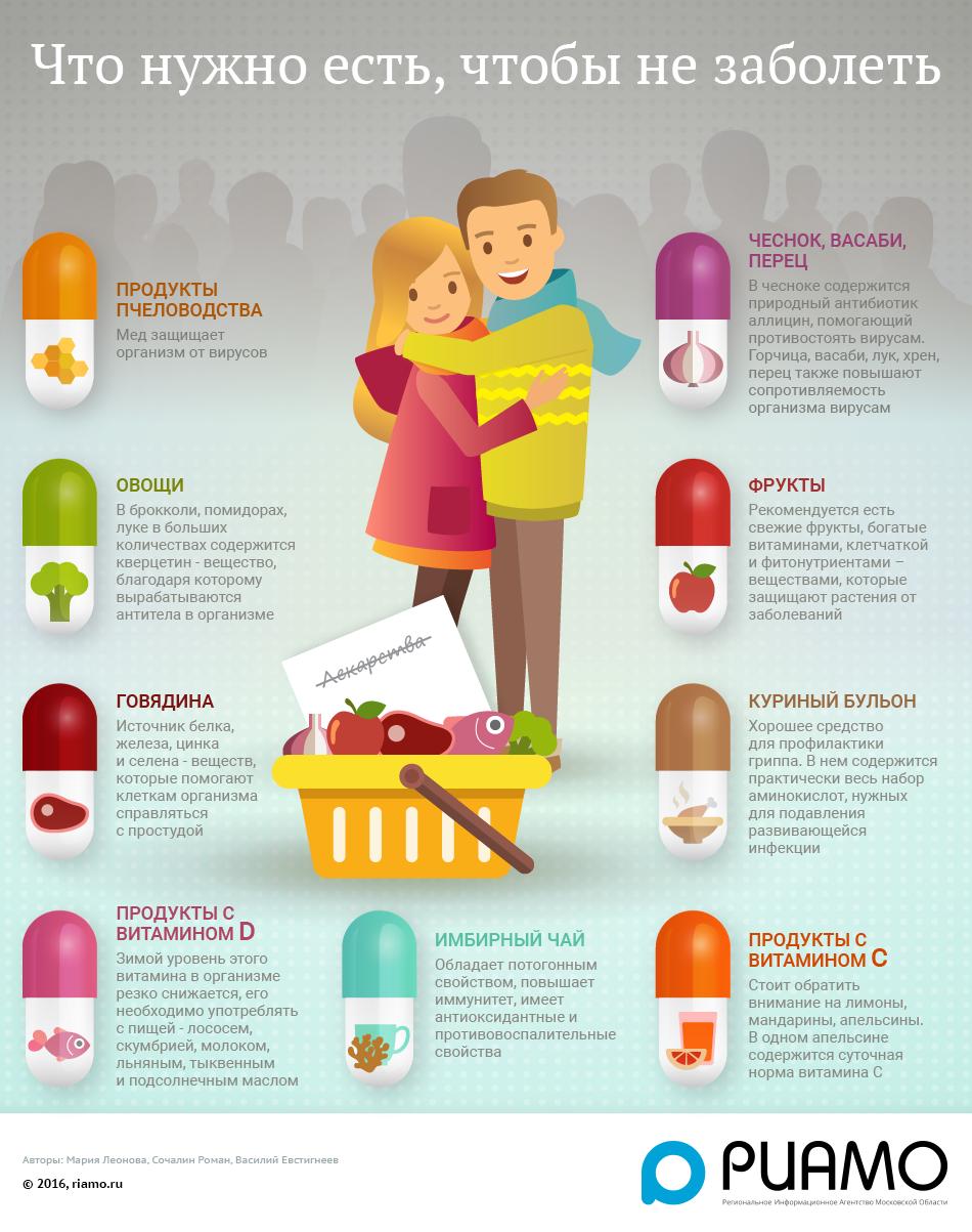 Чем питаться чтобы не болели суставы